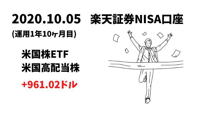 楽天証券 NISA口座 米国株ETF/高配当株